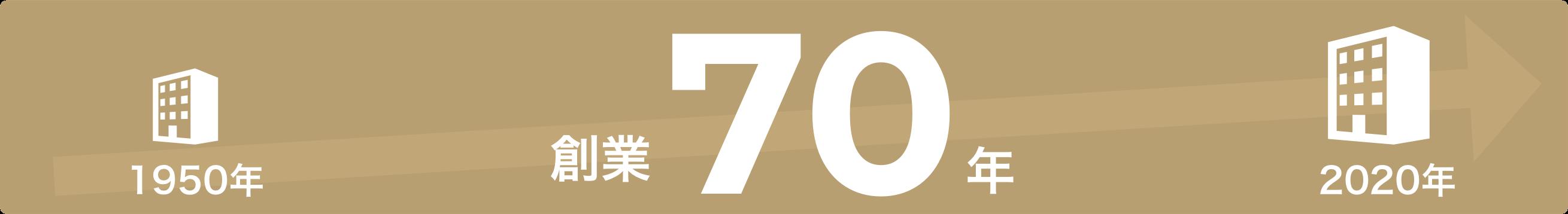 数字で見るCST-1